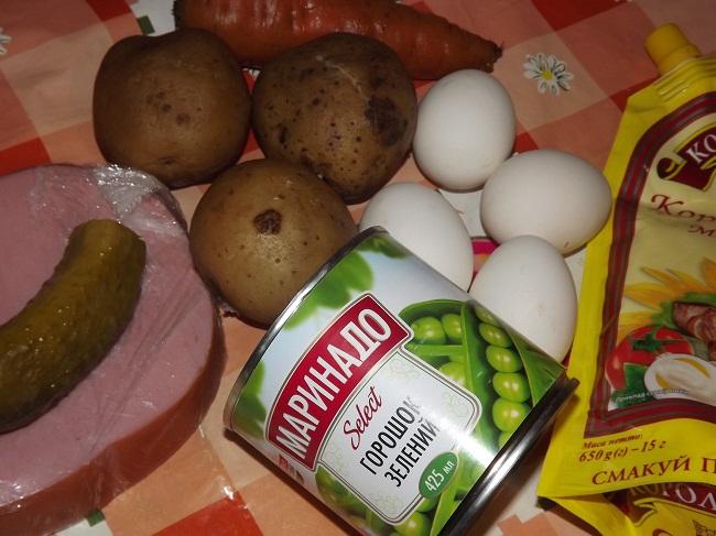 Список ингредиентов для оливье базовый